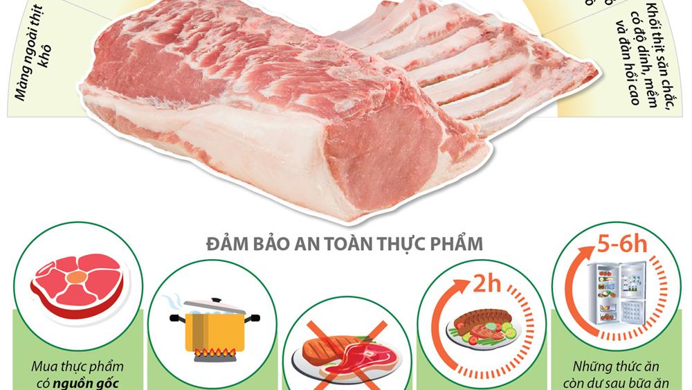 Cách chọn thịt lợn bảo đảm an toàn thực phẩm